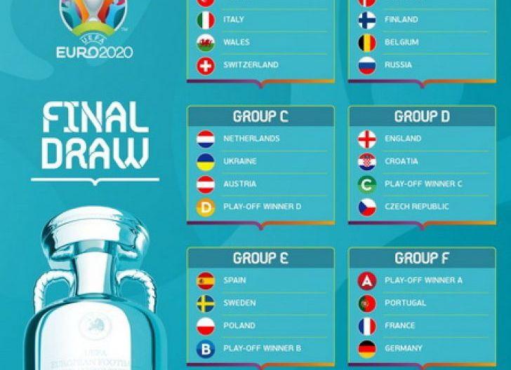 Photo of Ini Peserta dari Hasil Drawing Euro 2020, Portugal, Jerman, dan Perancis Satu Grup
