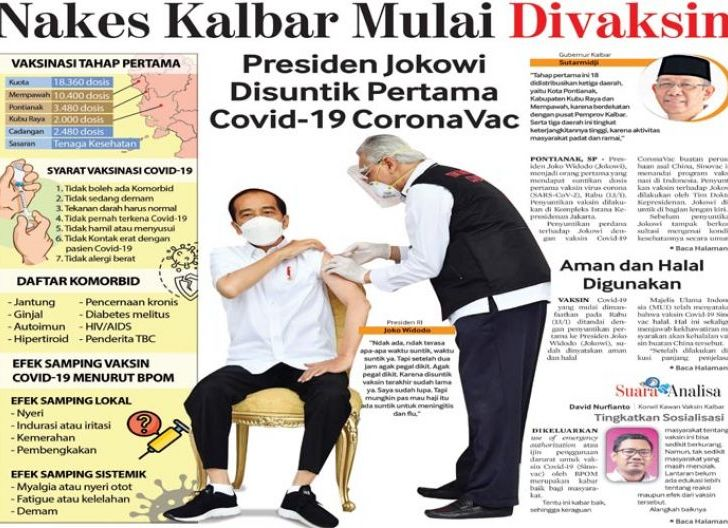 Photo of Nakes Kalbar Mulai Divaksin, Presiden Jokowi Disuntik Pertama Covid-19 CoronaVac