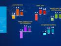 Perekonomian India Tertinggi di Dunia, Salib China 2021