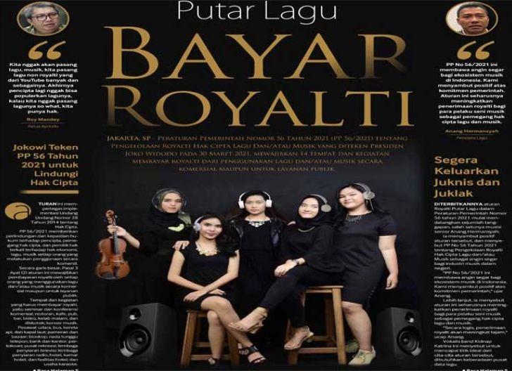 Photo of Putar Lagu Bayar Royalti, Jokowi Teken PP 56 Tahun 2021 untuk Lindungi Hak Cipta
