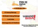 Pembagian Klaster untuk Cabor PON XX Papua Tahun 2020